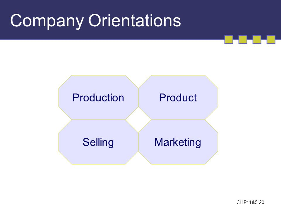 Company Orientations Production Product Selling Marketing