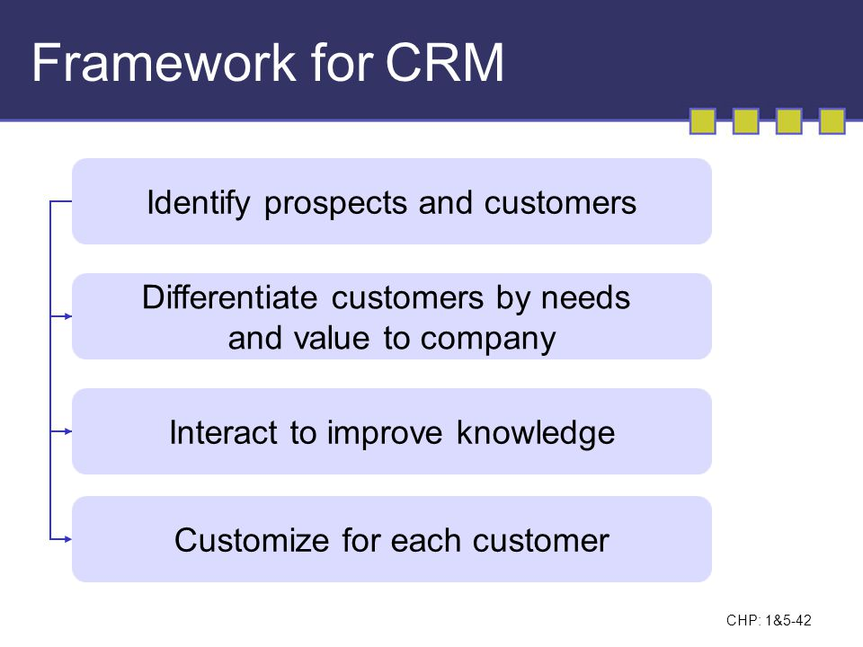 Framework for CRM Identify prospects and customers