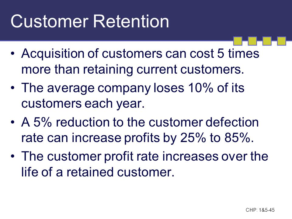 Customer Retention Acquisition of customers can cost 5 times more than retaining current customers.