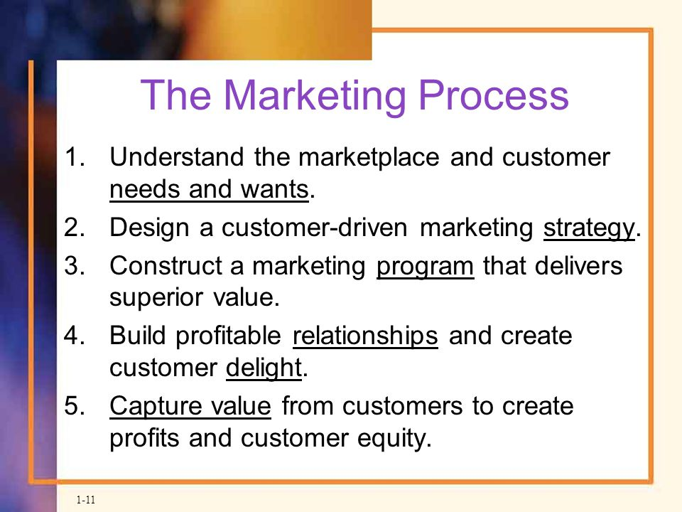 The Marketing Process Understand the marketplace and customer needs and wants. Design a customer-driven marketing strategy.