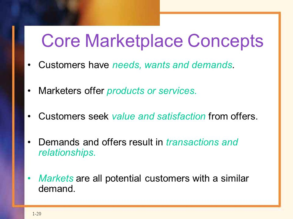 Core Marketplace Concepts