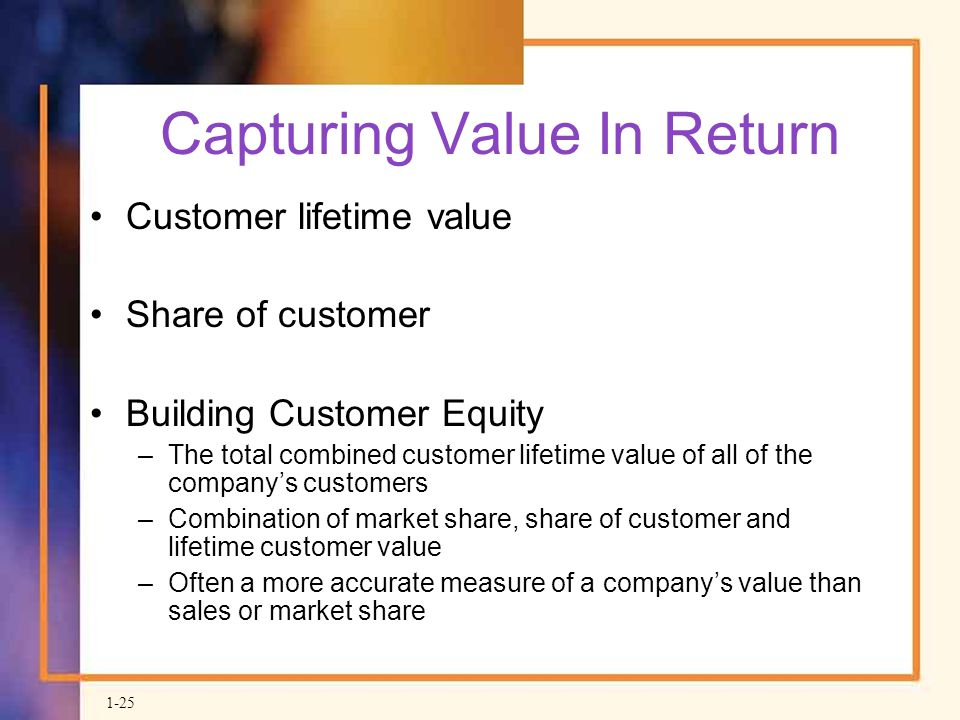 Capturing Value In Return