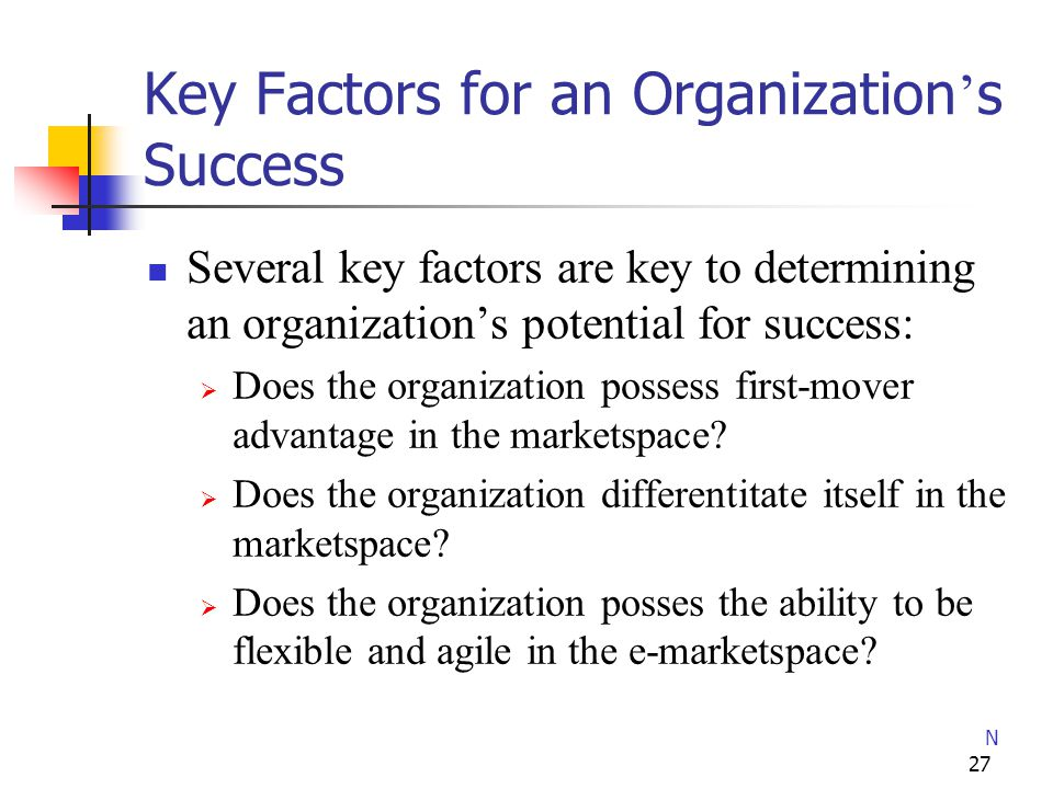 four factors of organizational success 13062018 effective communication is essential to the success of any organization in order to practice good communication skills, you need to be able to understand.