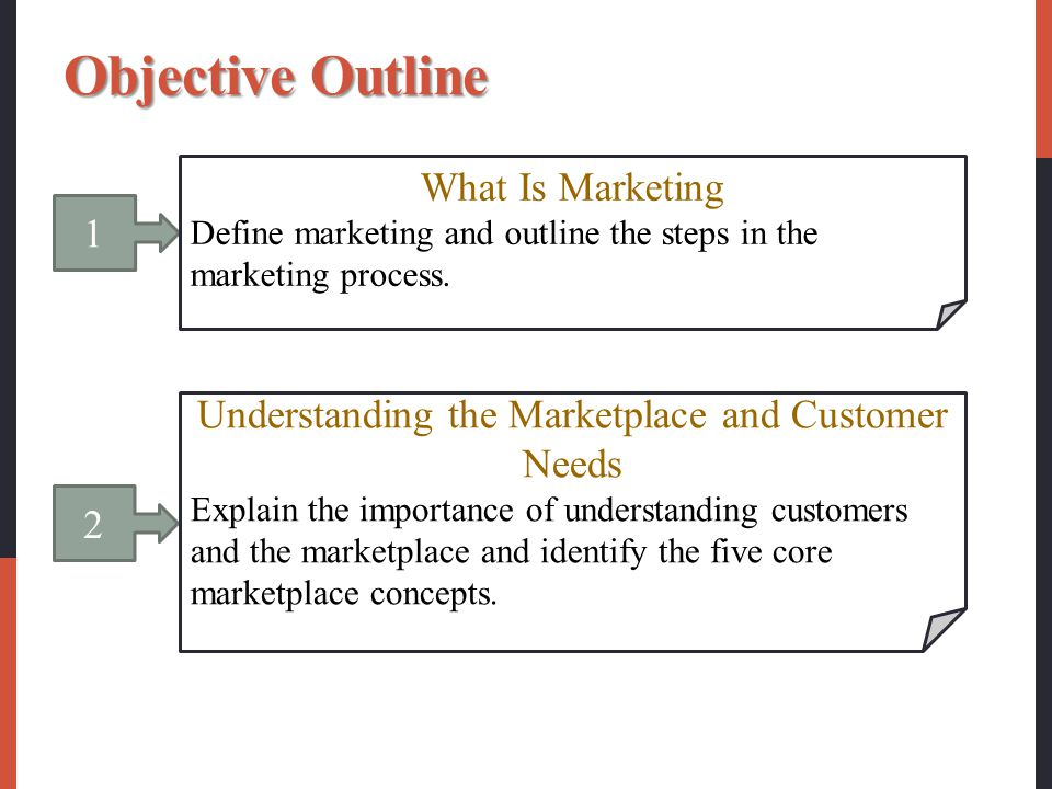 Understanding the Marketplace and Customer Needs