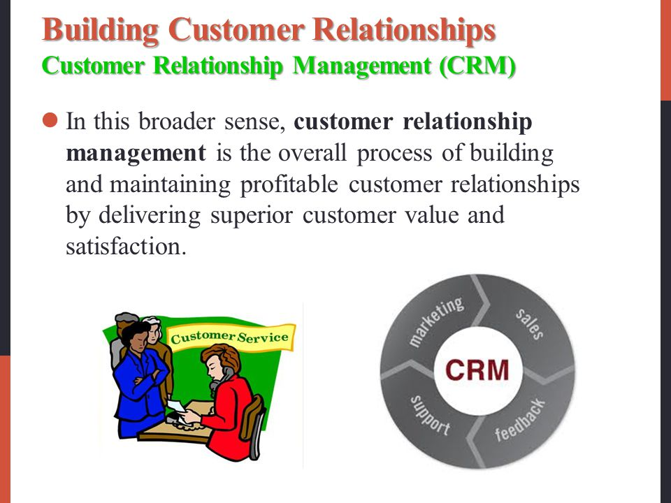 Building Customer Relationships Customer Relationship Management (CRM)