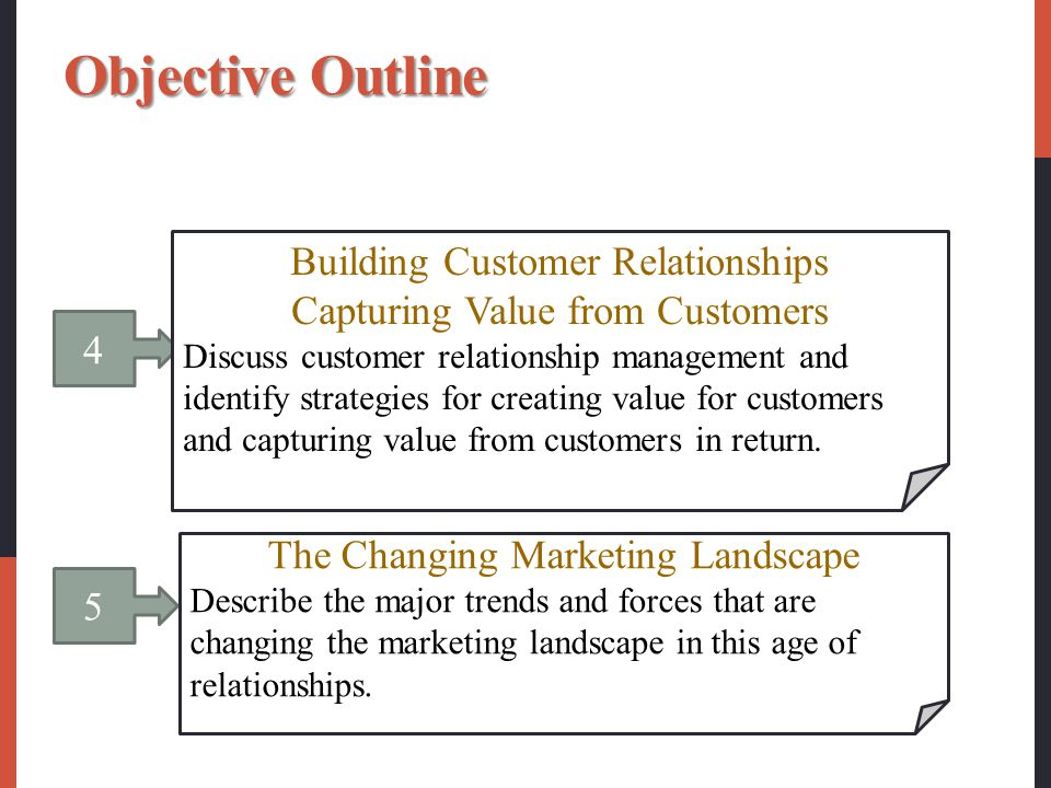 Objective Outline Building Customer Relationships