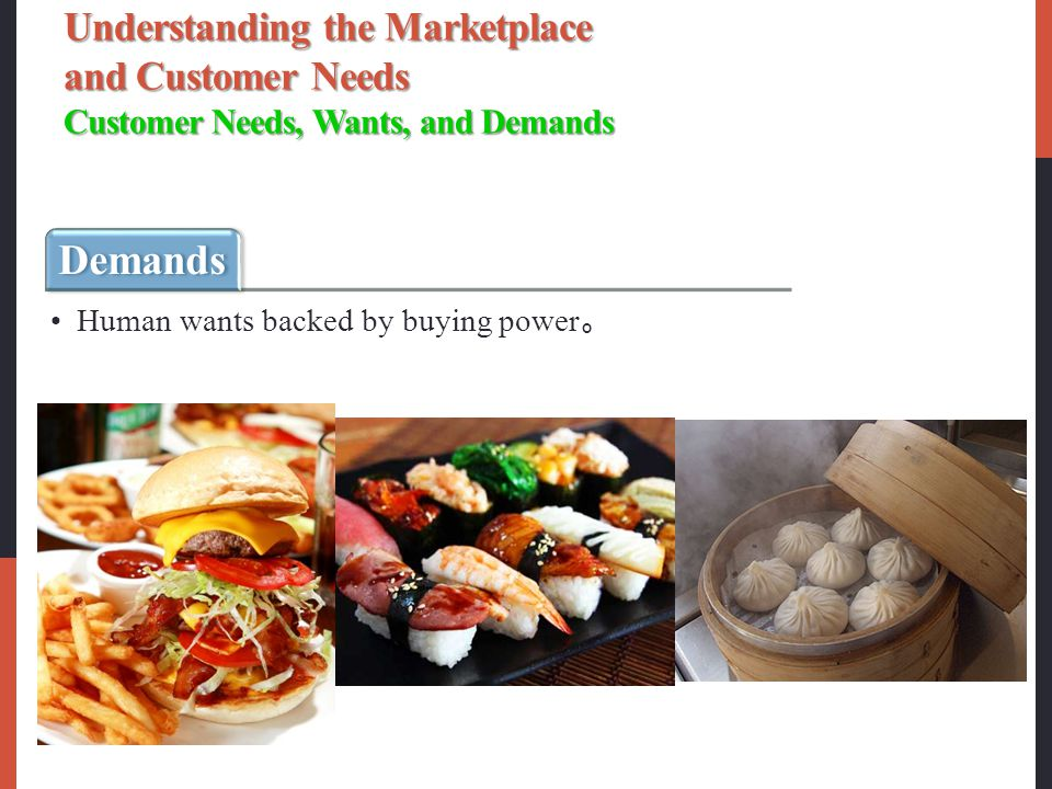 Understanding the Marketplace and Customer Needs Customer Needs, Wants, and Demands