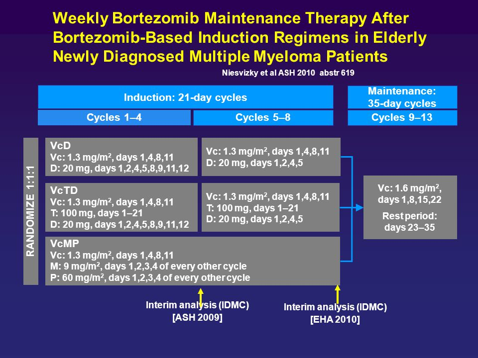 Update In Myeloma Kenneth Anderson Md Ppt Download