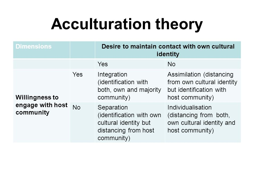 acculturation biculturism and marginalization how ethnic Acculturate to cultures they dislike, or that biculturalism is distressing, or that  marginality is  course marginalized from the two cultural communities, but if the   segregation [+f-c] and other forms of ethnic solidarity are 14.