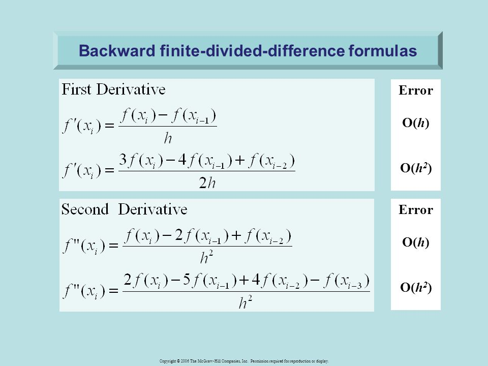 Backward finite-divided-difference formulas