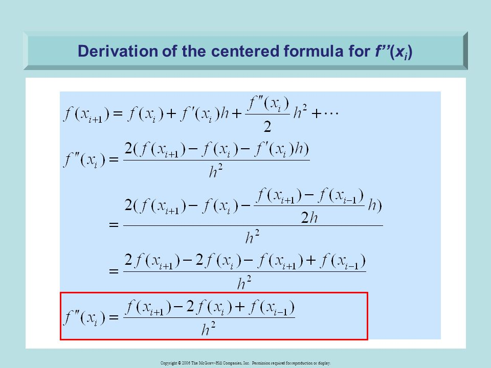 Derivation of the centered formula for f''(xi)