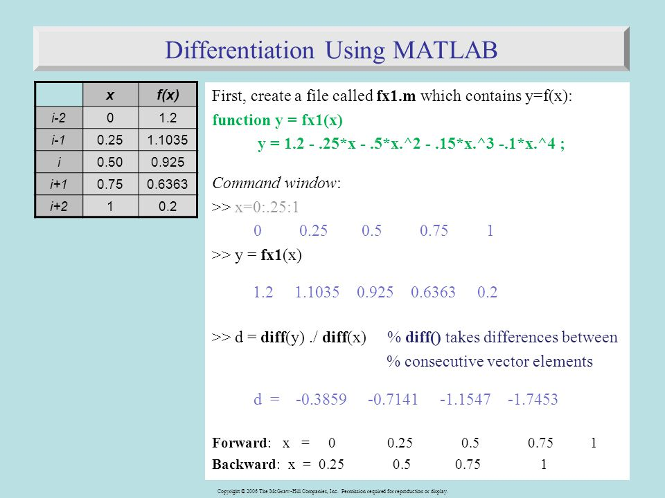 Differentiation Using MATLAB