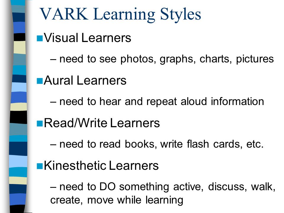 VARK Learning Styles Visual Learners Aural Learners