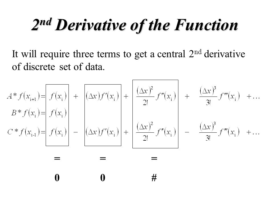 2nd Derivative of the Function