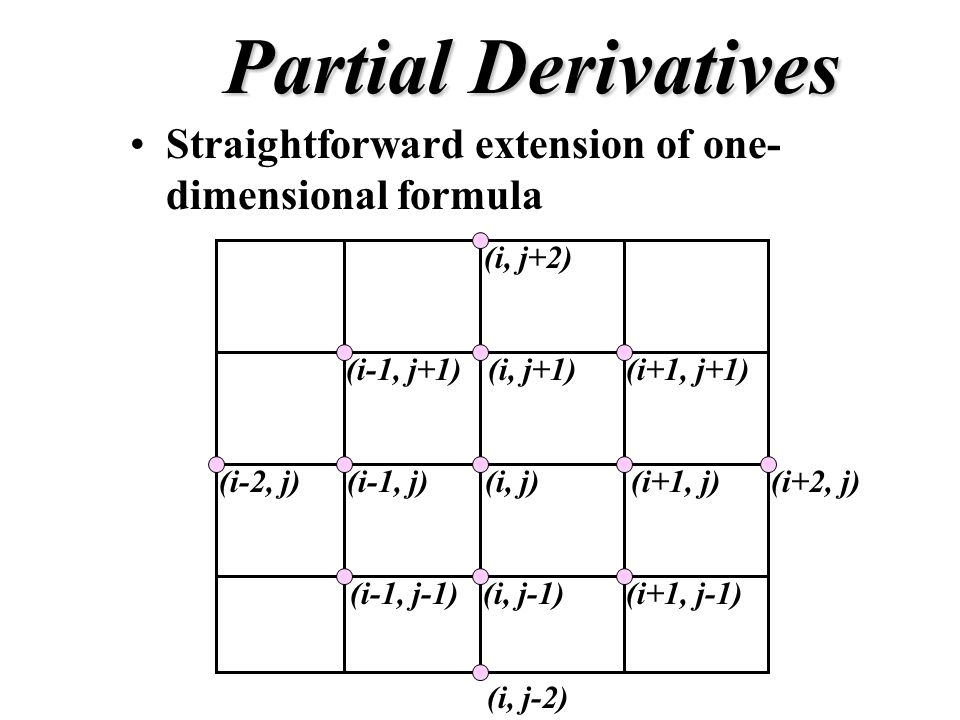 Partial Derivatives Straightforward extension of one-dimensional formula. (i, j+2) (i-1, j+1) (i, j+1)