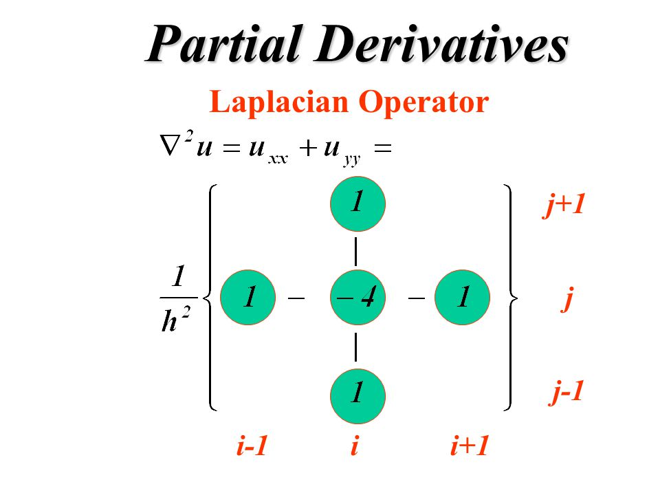 Partial Derivatives Laplacian Operator j+1 j j-1 i-1 i i+1