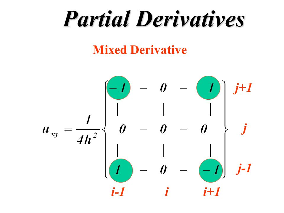 Partial Derivatives Mixed Derivative j+1 j j-1 i-1 i i+1