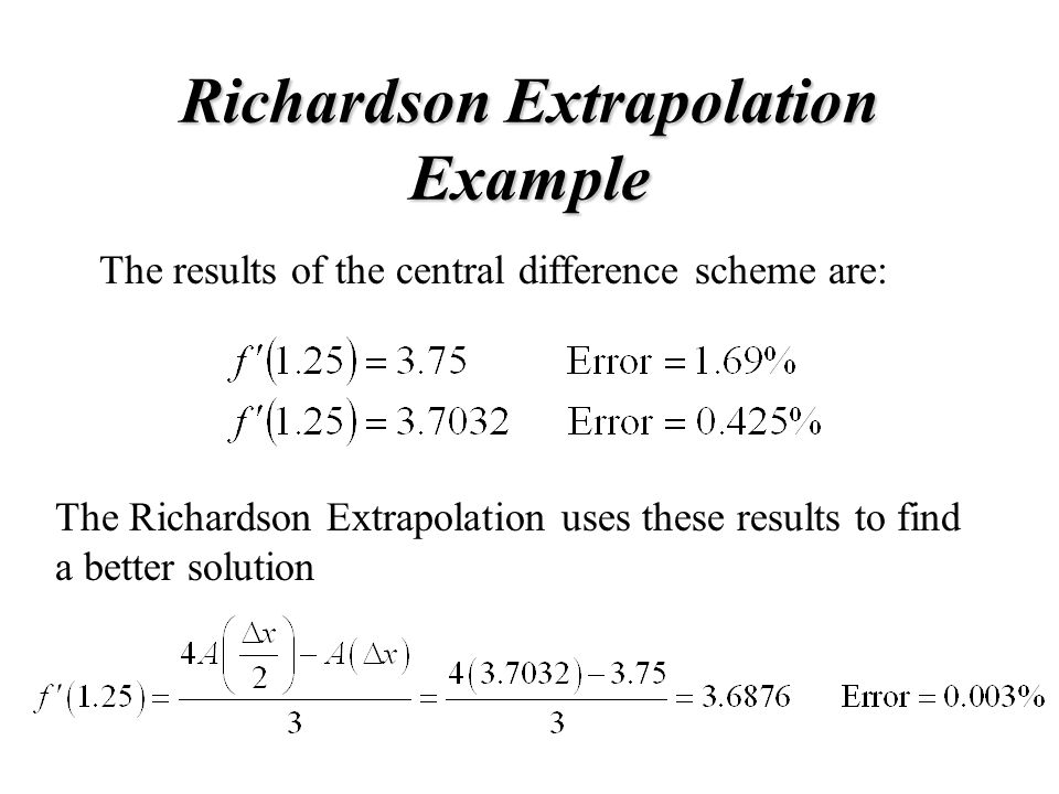 Richardson Extrapolation Example