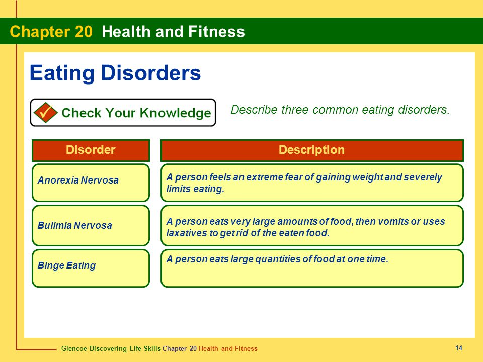 Eating Disorders Describe three common eating disorders. Disorder