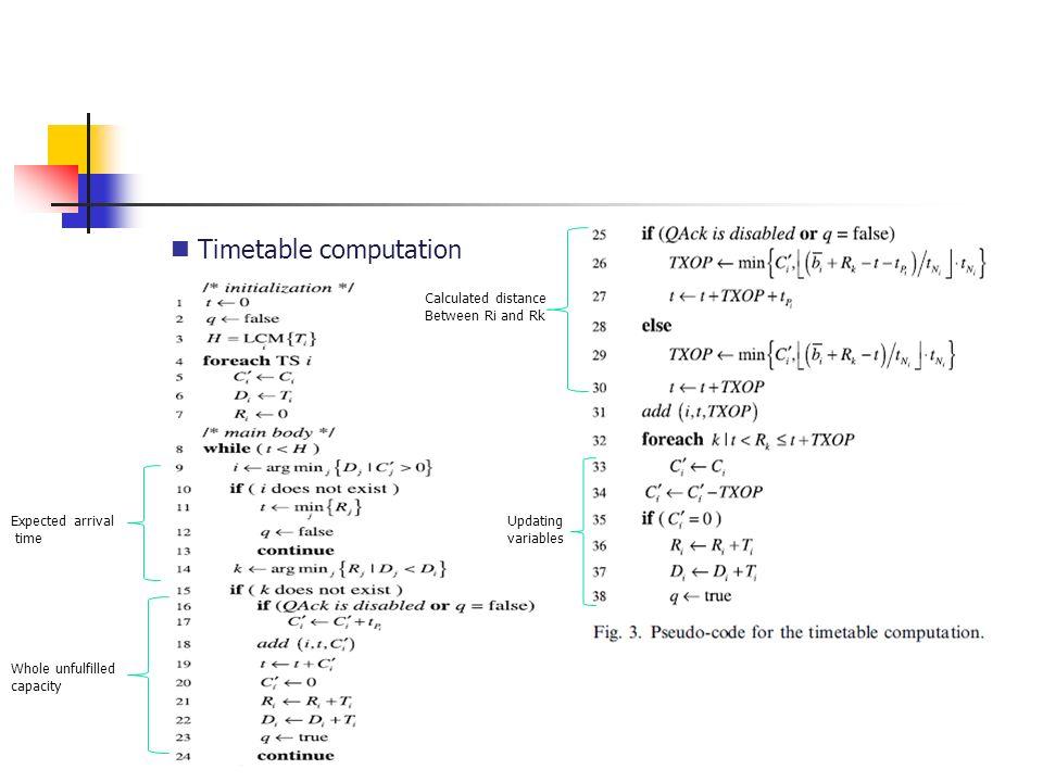 Timetable computation