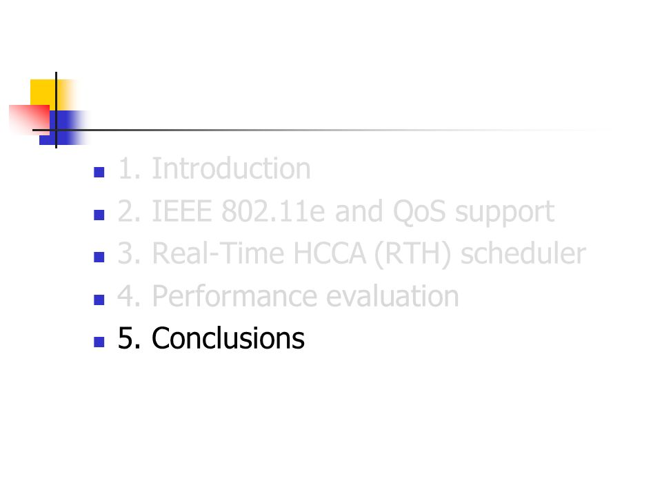 1. Introduction 2. IEEE 802.11e and QoS support. 3. Real-Time HCCA (RTH) scheduler. 4. Performance evaluation.
