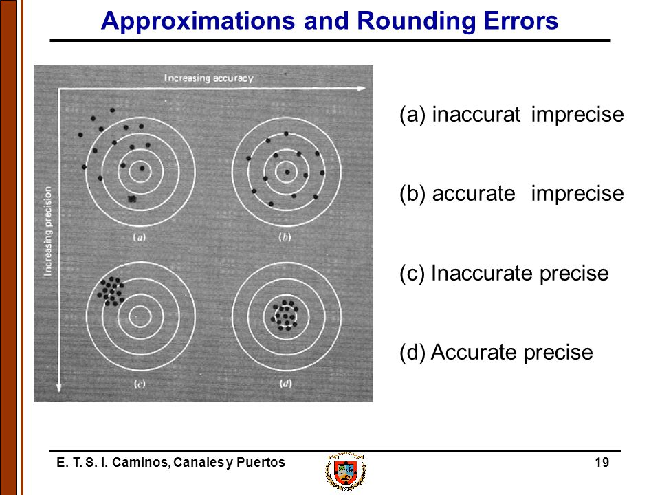 Approximations and Rounding Errors
