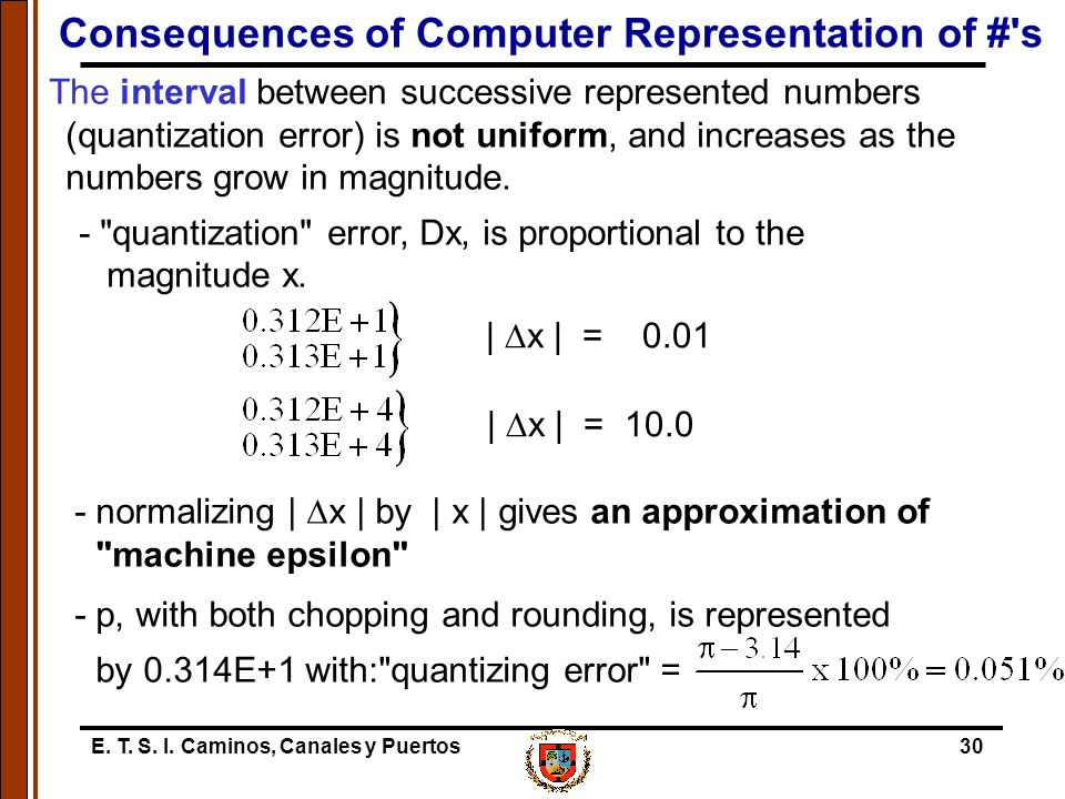 Consequences of Computer Representation of # s