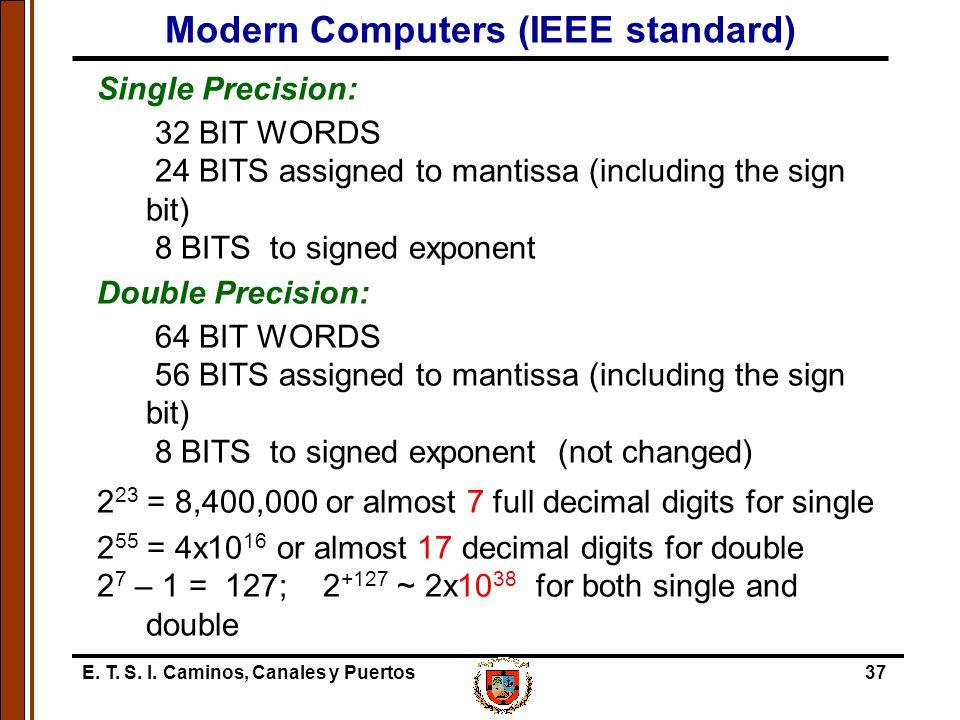 Modern Computers (IEEE standard)