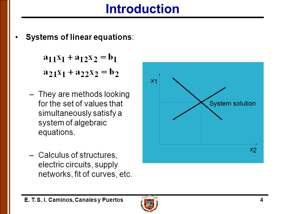 Introduction Systems of linear equations: