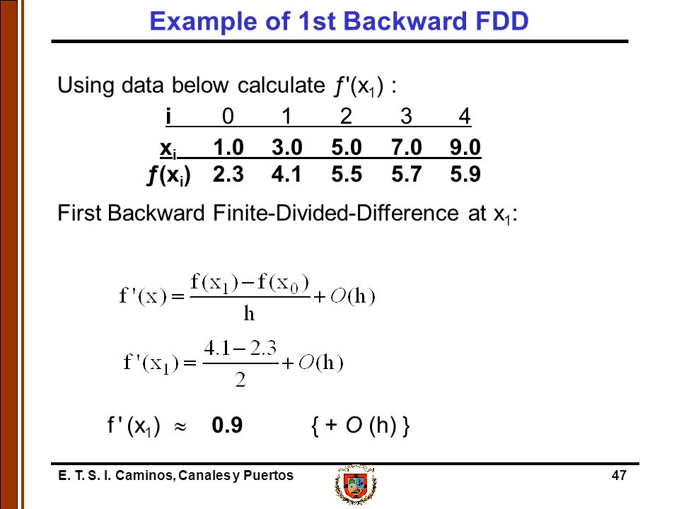 Example of 1st Backward FDD
