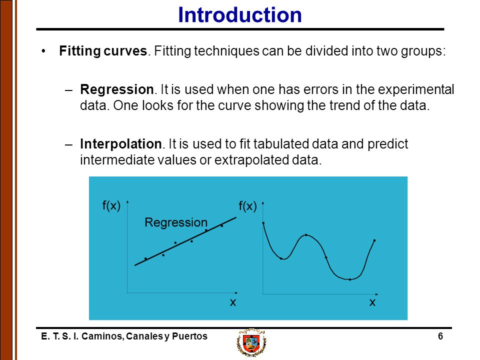 Introduction Fitting curves. Fitting techniques can be divided into two groups: