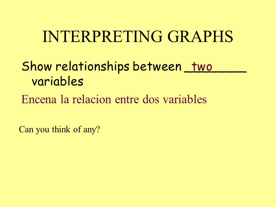INTERPRETING GRAPHS Show relationships between ________ variables