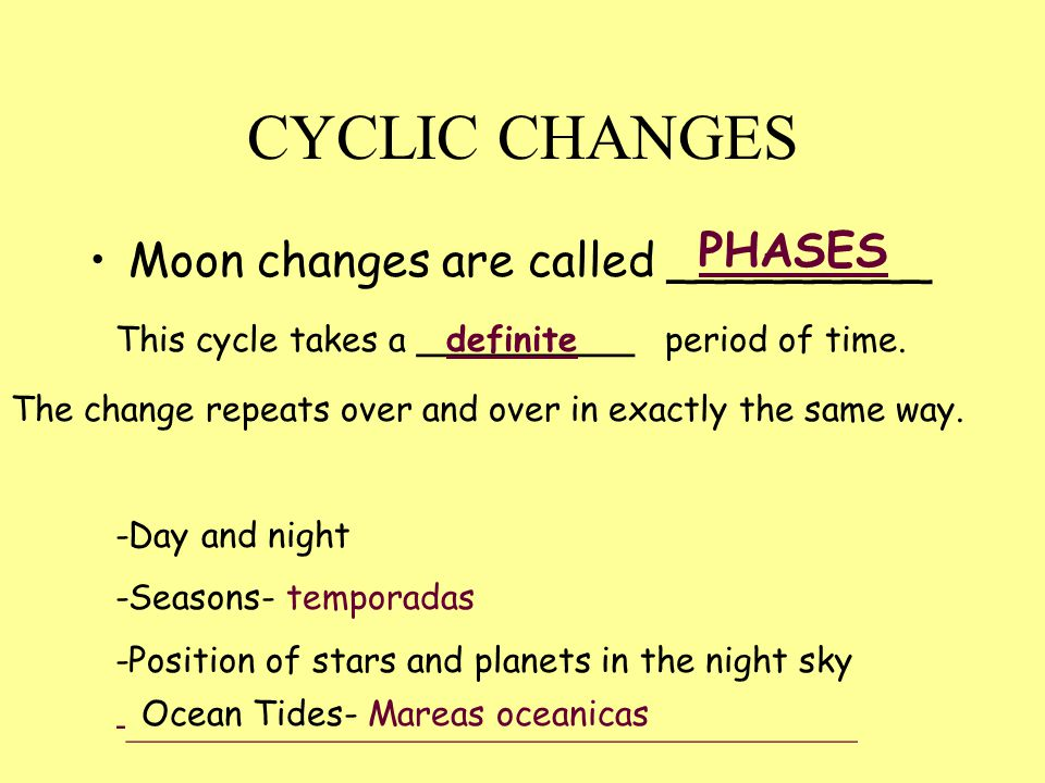 CYCLIC CHANGES PHASES Moon changes are called _________