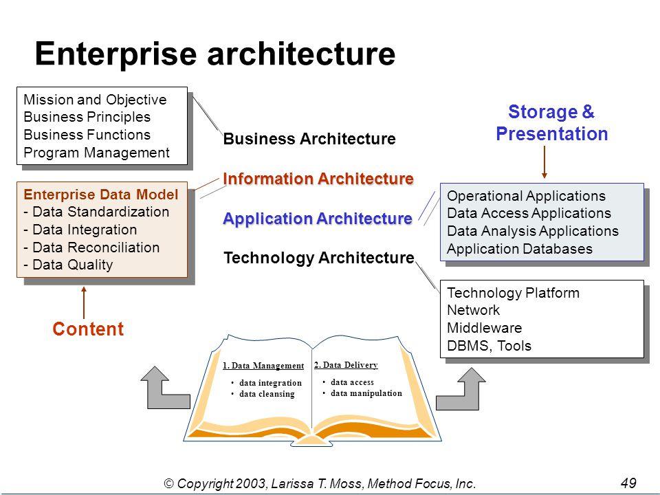 principles of data management and presentation pdf