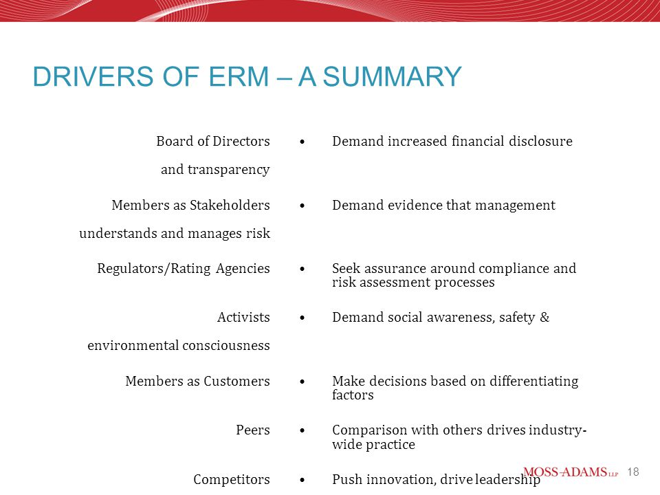 Enterprise Risk Management How Does Erm Apply To Your