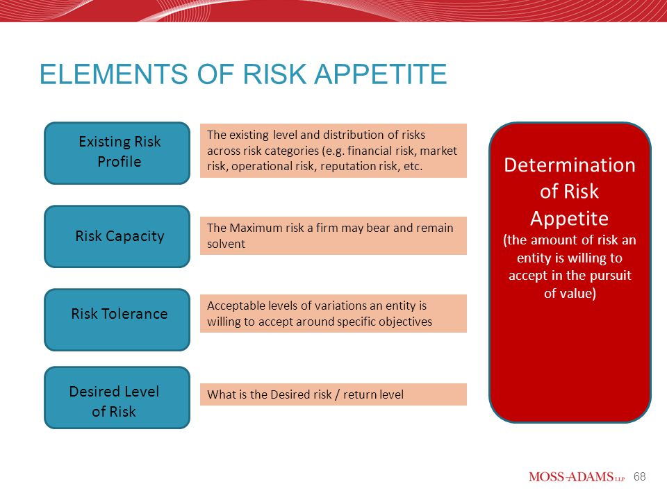 risk appetite template - enterprise risk management how does erm apply to your