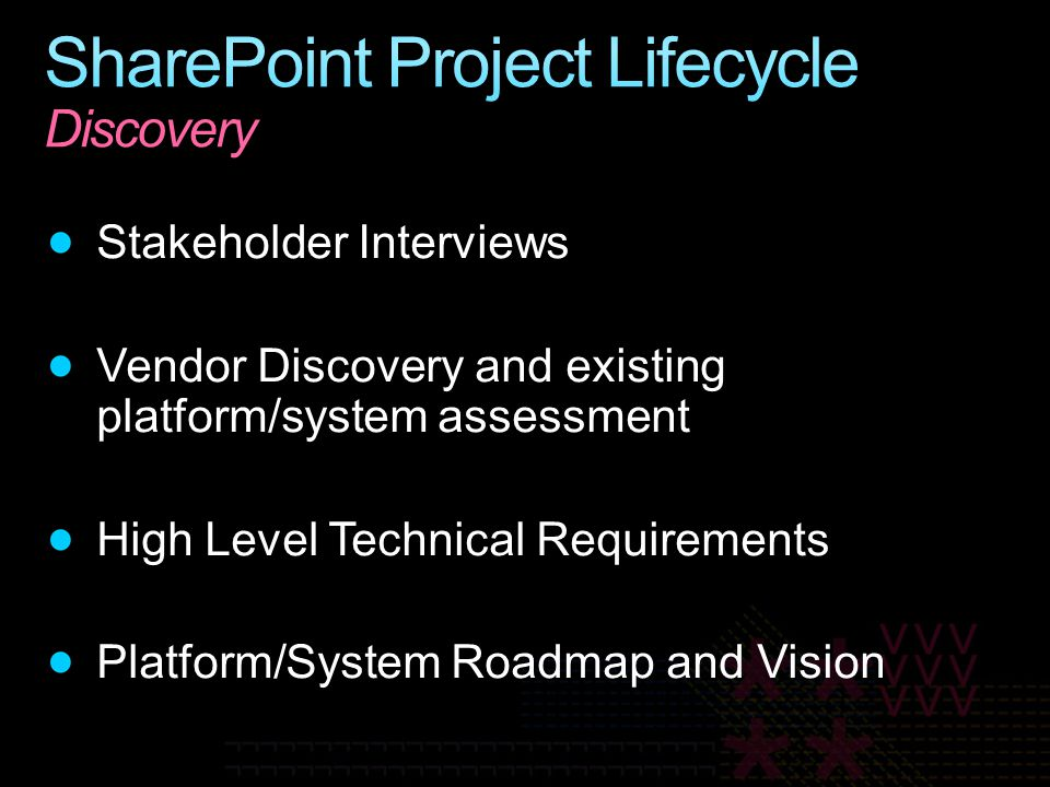 SharePoint Project Lifecycle Discovery