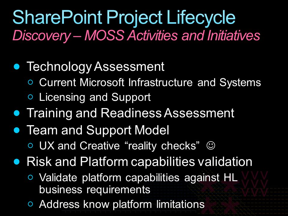 4/15/ :14 PM SharePoint Project Lifecycle Discovery – MOSS Activities and Initiatives. Technology Assessment.