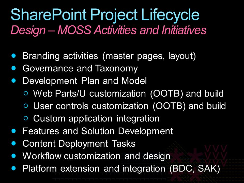 SharePoint Project Lifecycle Design – MOSS Activities and Initiatives