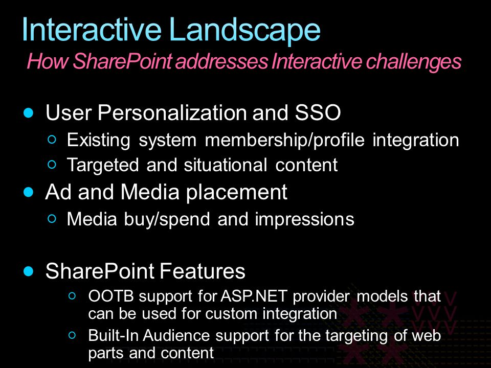 Interactive Landscape How SharePoint addresses Interactive challenges