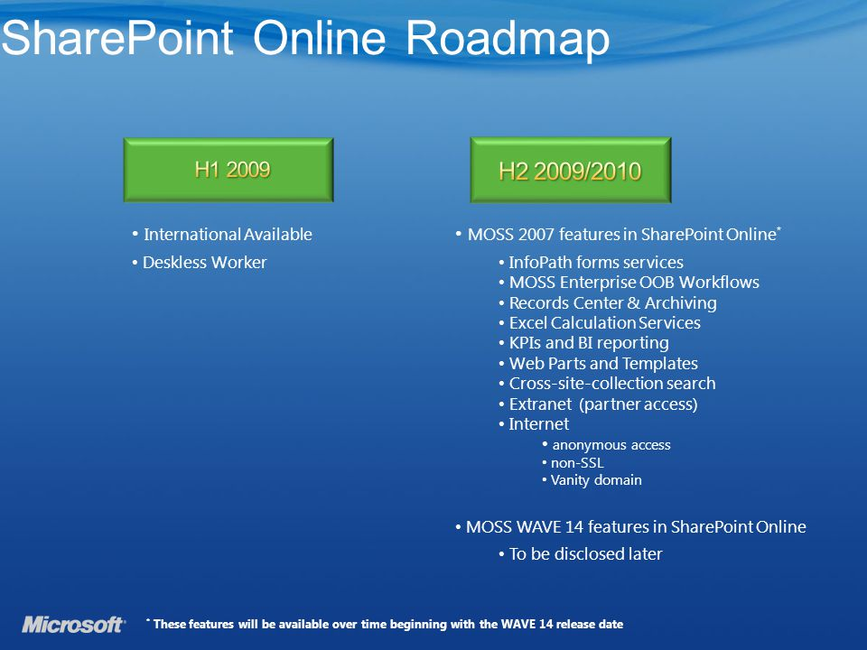 Sharepoint online standard technical overview ppt download for Sharepoint 2007 site templates