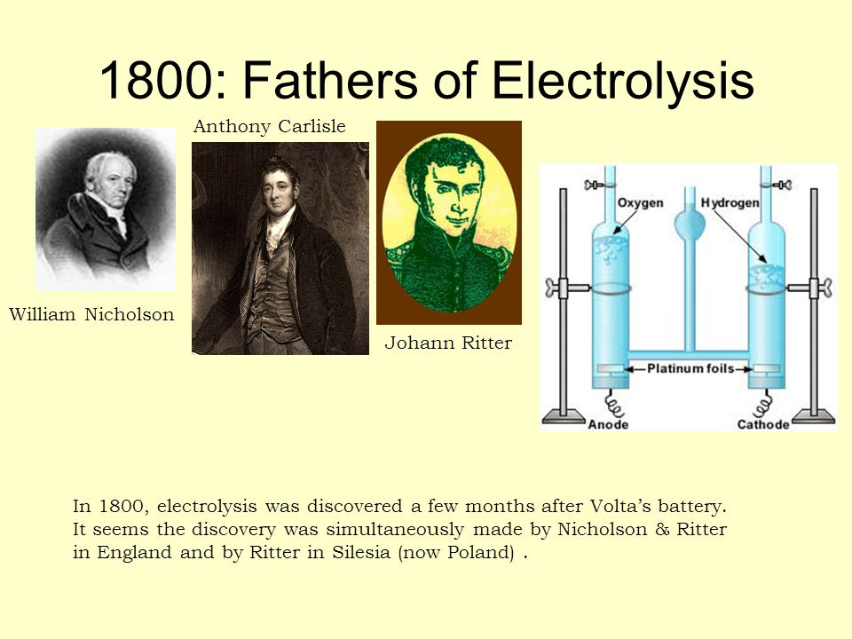 Batteries Amp Fuel Cells A History In Pictures Ppt Video
