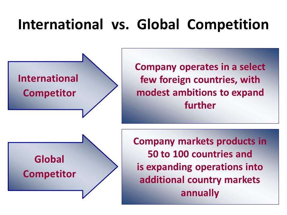 competition in international markets theories and concepts An outline of 7 international trade theories - mercantilism, absolute advantage, comparative advantage, heckscher-ohlin, product life-cycle, new trade theories.