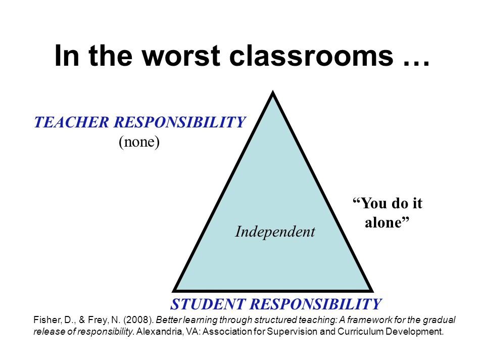 In the worst classrooms …