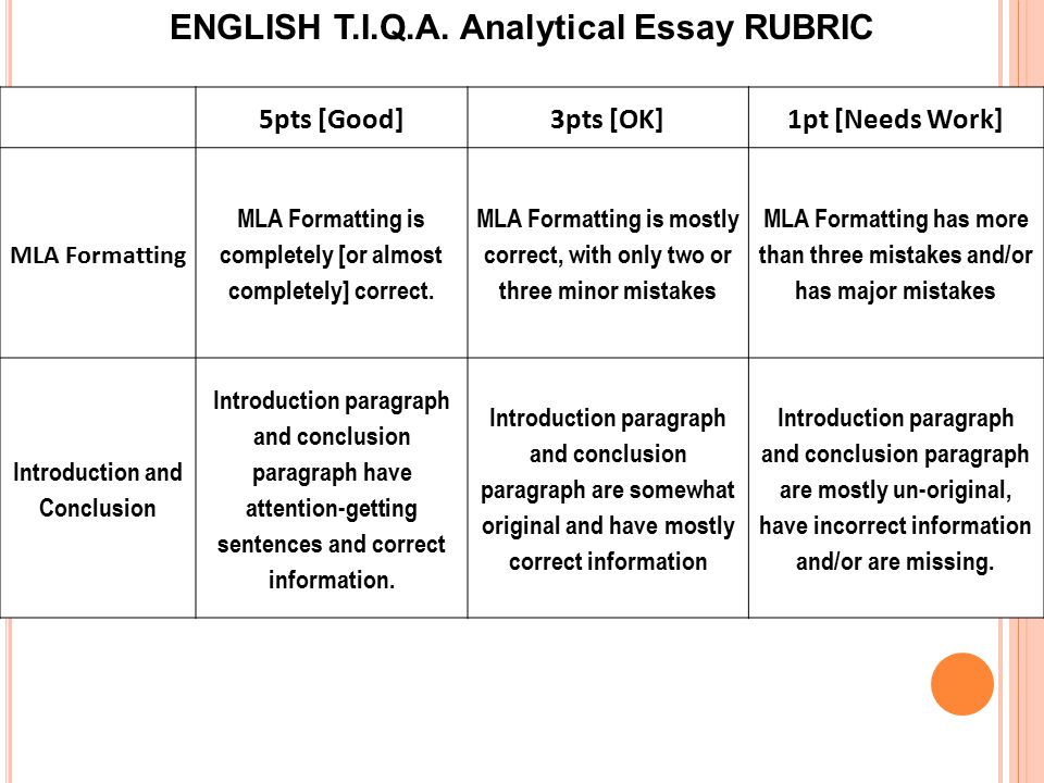 essay analytical rubric