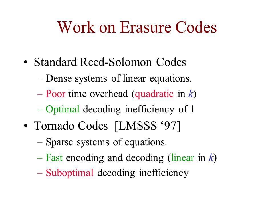 Work on Erasure Codes Standard Reed-Solomon Codes