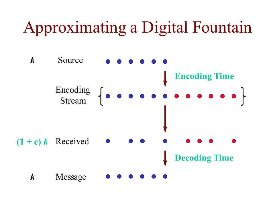 Approximating a Digital Fountain
