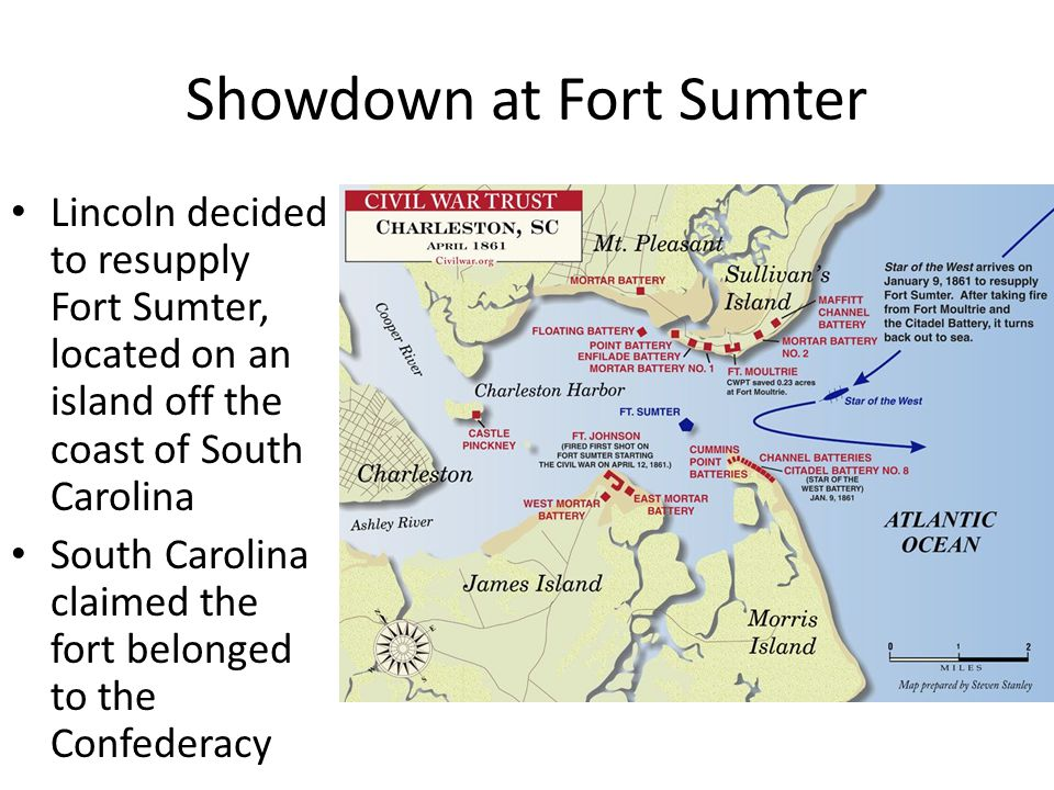 Showdown At Fort Sumter