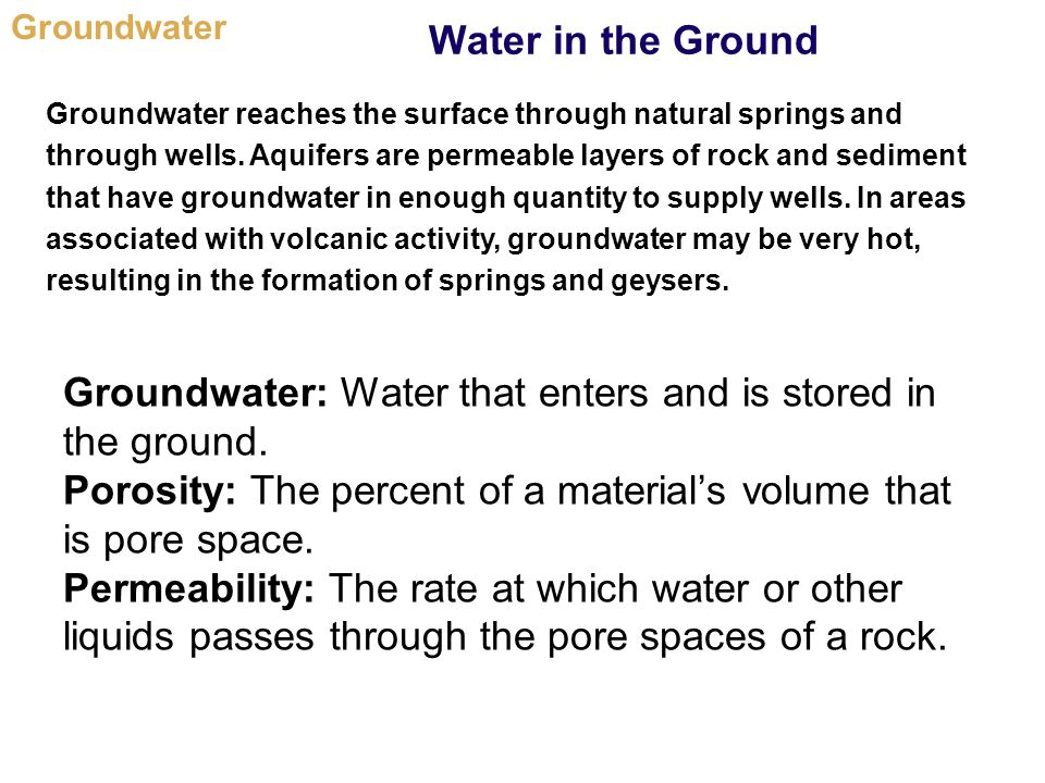 Groundwater Water in the Ground Conserving Groundwater ppt video – Groundwater Worksheet