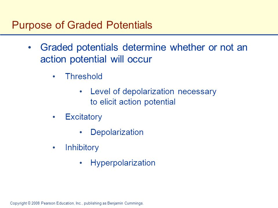 Purpose of Graded Potentials